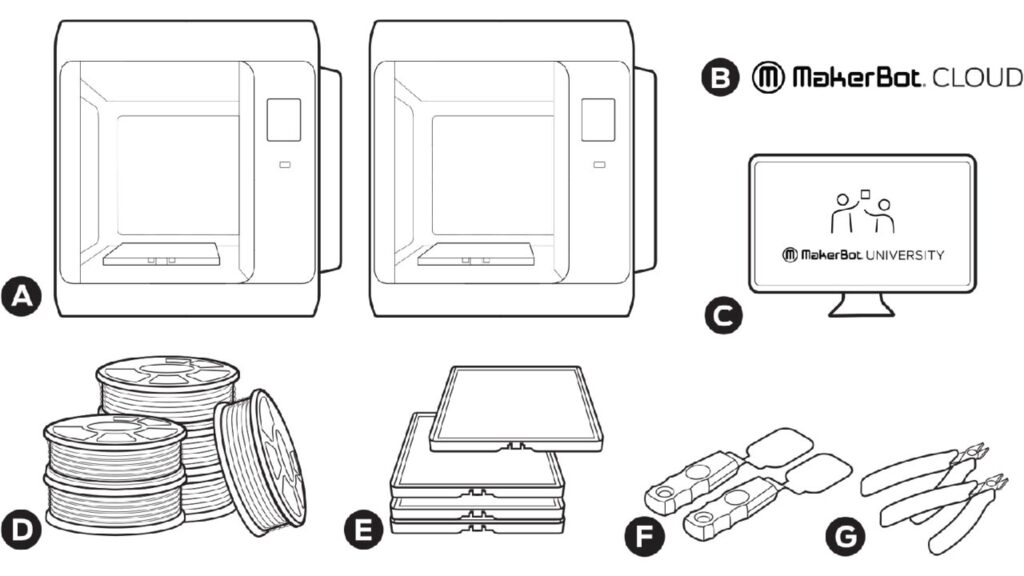 MakerBot Sketch Schulpaket
